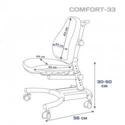 Кресло RIFFORMA COMFORT-33/С